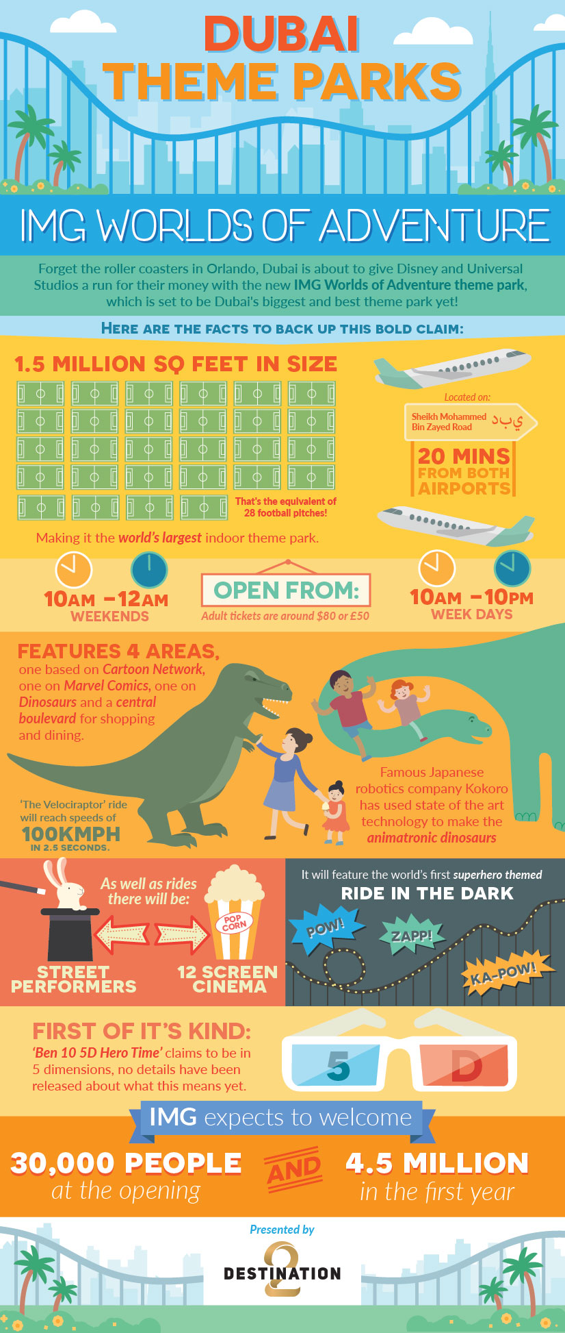 An infographic about IMG Worlds of Adventure
