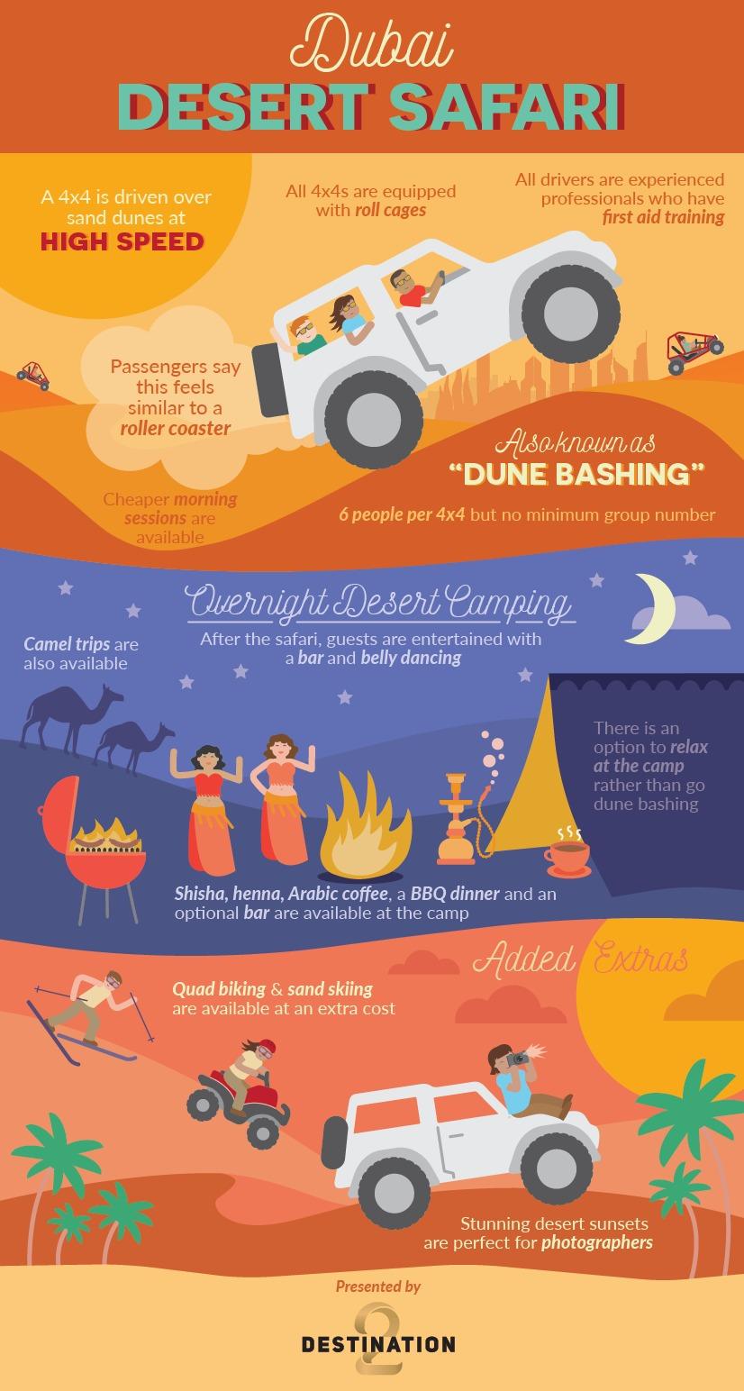 Dubai Desert Safari Inforgraphic