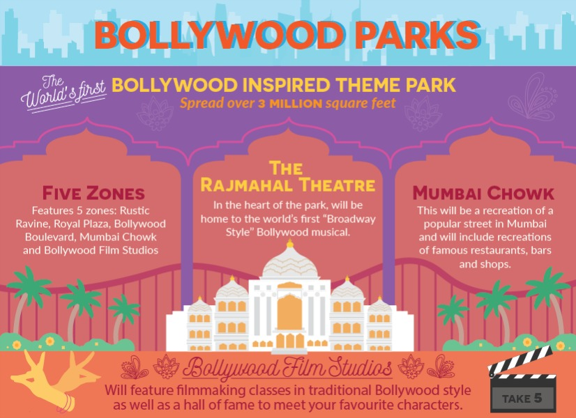 Dubai Bollywood Parks Theme Park
