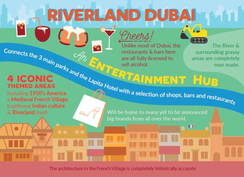 Riverland Theme Park Dubai