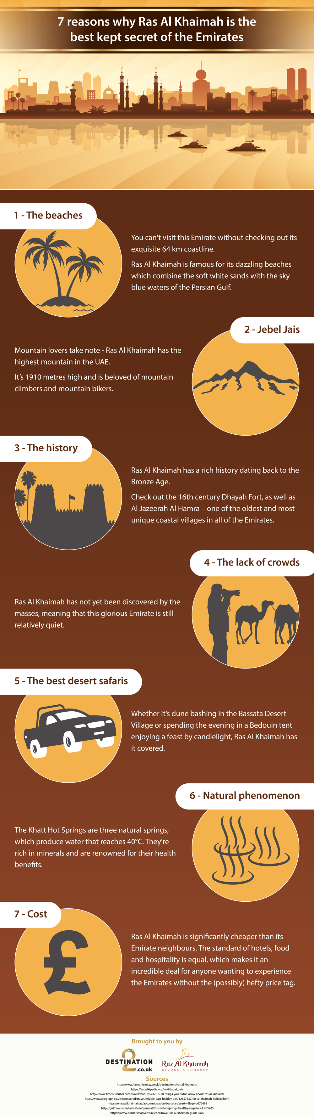 7 reasons why Ras Al Khaimah is the best kept secret of the Emirates