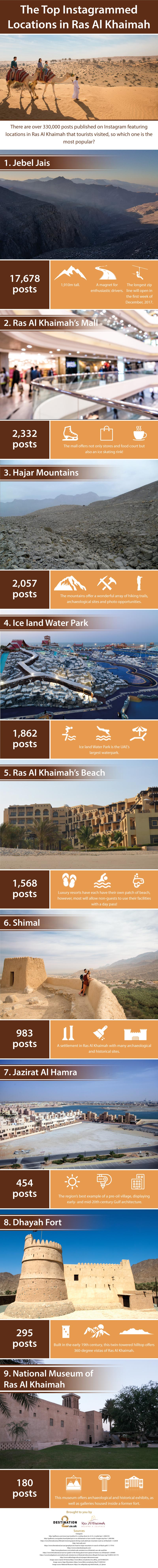 The Top Instagrammed Locations in Ras Al Khaimah